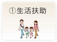 生活保護母子家庭 - 生活扶助